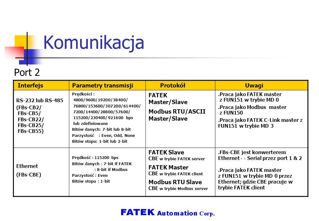 Komunikacja Port 2 InterfejsParametry transmisji Protokół Uwagi RS-232 lub RS-485 (FBs-CB2/ FBs-CB5/ FBs-CB22/ FBs-CB25/ FBs-CB55) Prędkości : 4800/96