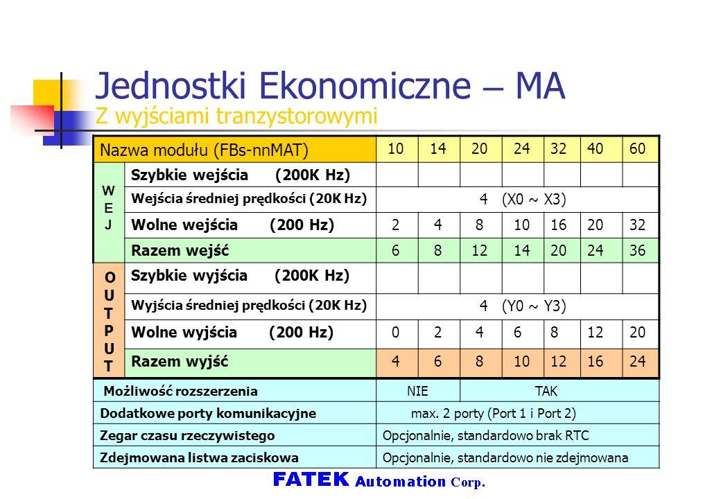 Jednostki Ekonomiczne – MA Z wyjściami tranzystorowymi Nazwa modułu (FBs-nnMAT) 10 14 20 24324060 WEJWEJ Szybkie wejścia (200K Hz) Wejścia średniej pr