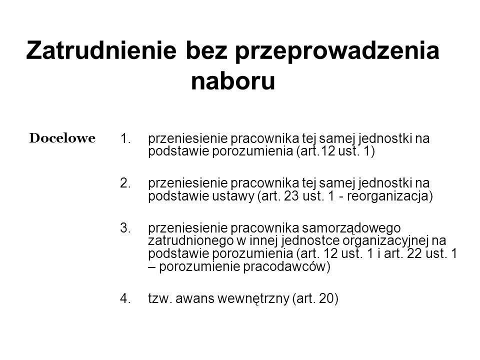 Zatrudnienie bez przeprowadzenia naboru Docelowe 1.przeniesienie pracownika tej samej jednostki na podstawie porozumienia (art.12 ust. 1) 2.przeniesie