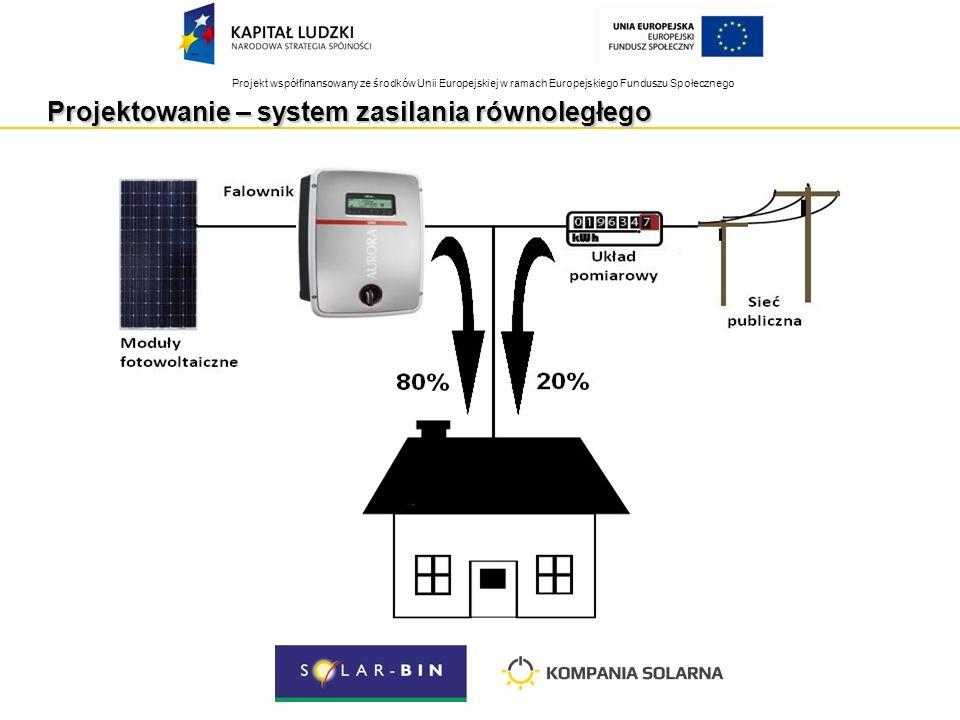 Projekt współfinansowany ze środków Unii Europejskiej w ramach Europejskiego Funduszu Społecznego Projektowanie – system zasilania równoległego