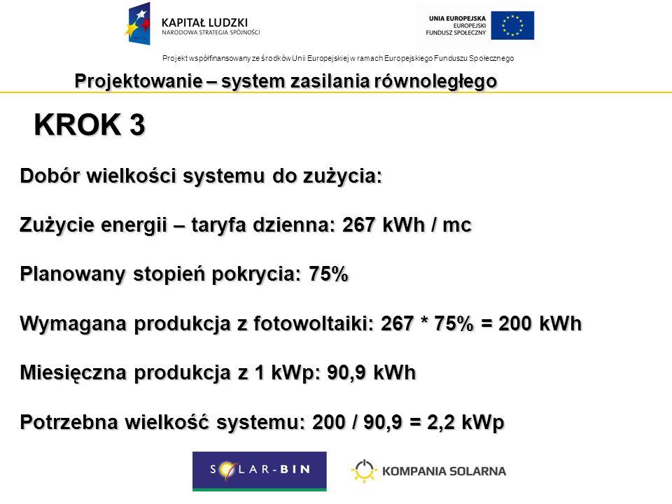 Projekt współfinansowany ze środków Unii Europejskiej w ramach Europejskiego Funduszu Społecznego KROK 3 Dobór wielkości systemu do zużycia: Zużycie energii – taryfa dzienna: 267 kWh / mc Planowany stopień pokrycia: 75% Wymagana produkcja z fotowoltaiki: 267 * 75% = 200 kWh Miesięczna produkcja z 1 kWp: 90,9 kWh Potrzebna wielkość systemu: 200 / 90,9 = 2,2 kWp Projektowanie – system zasilania równoległego
