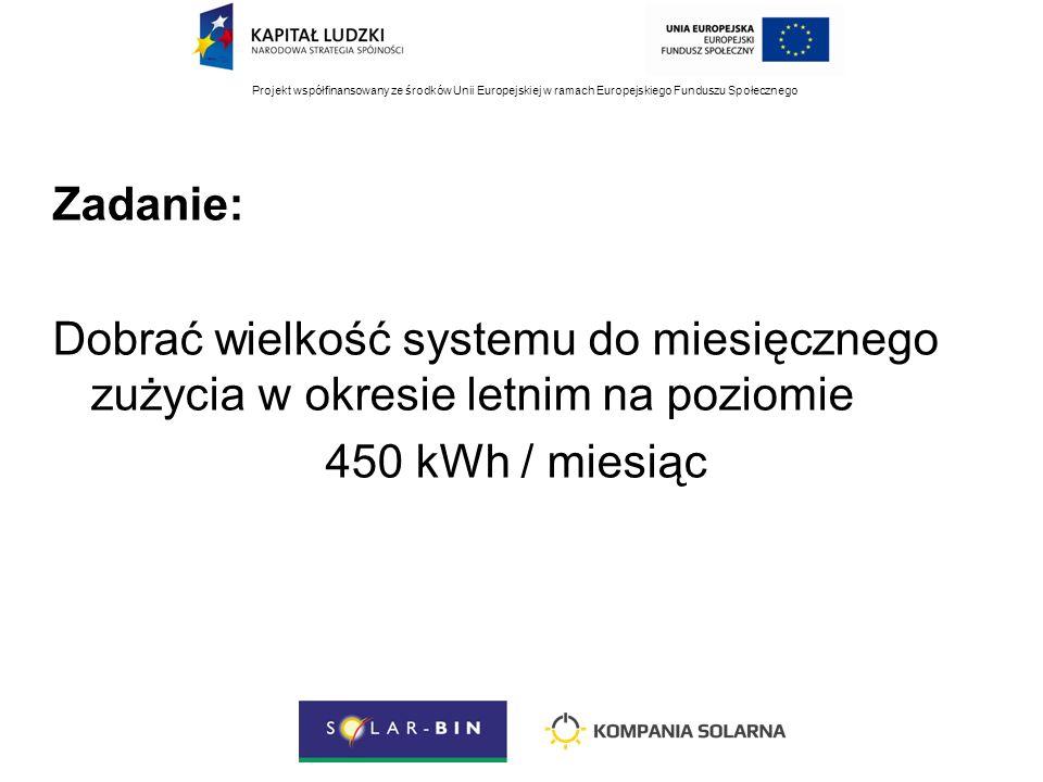 Projekt współfinansowany ze środków Unii Europejskiej w ramach Europejskiego Funduszu Społecznego Zadanie: Dobrać wielkość systemu do miesięcznego zużycia w okresie letnim na poziomie 450 kWh / miesiąc