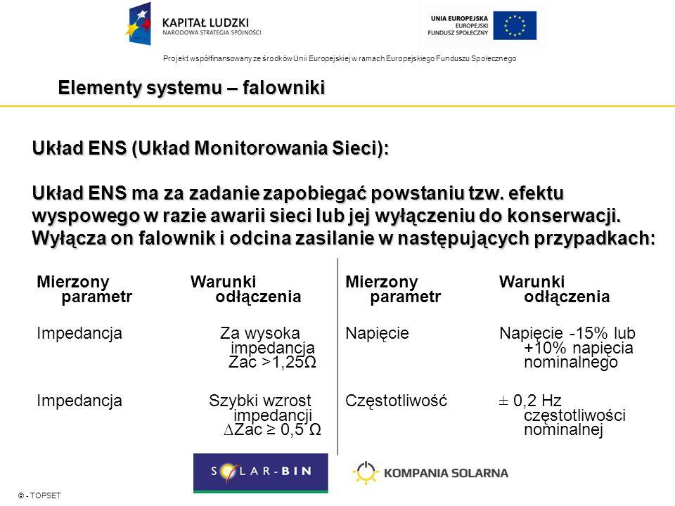 Projekt współfinansowany ze środków Unii Europejskiej w ramach Europejskiego Funduszu Społecznego Elementy systemu – falowniki © - TOPSET Układ ENS (Układ Monitorowania Sieci): Układ ENS ma za zadanie zapobiegać powstaniu tzw.