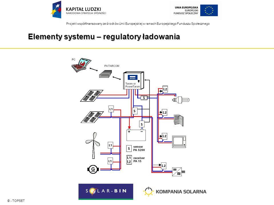 Projekt współfinansowany ze środków Unii Europejskiej w ramach Europejskiego Funduszu Społecznego Elementy systemu – regulatory ładowania © - TOPSET
