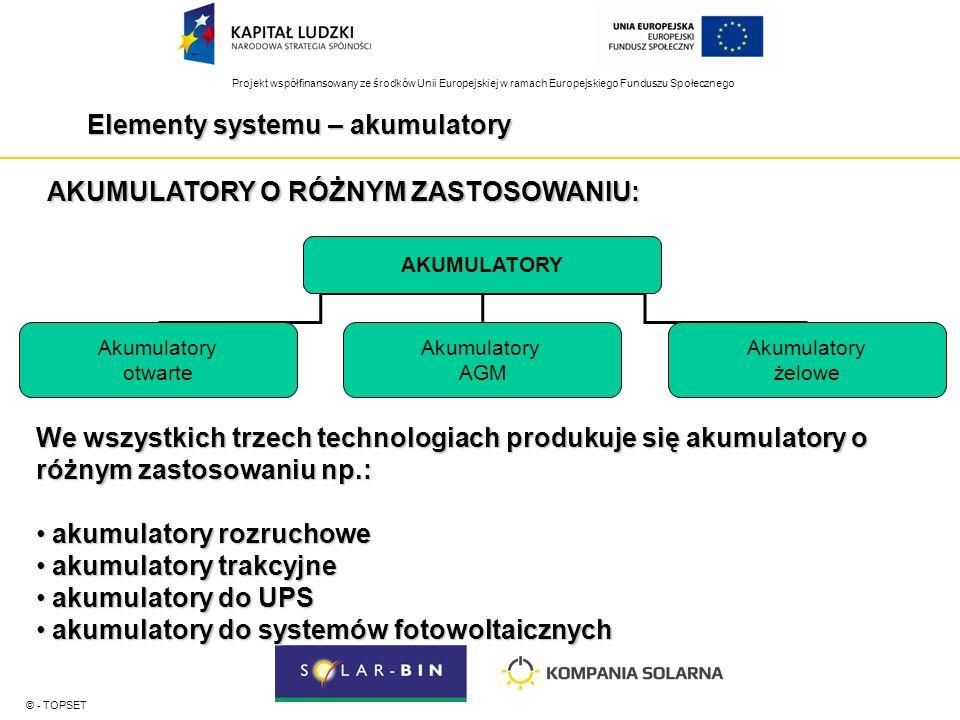 Projekt współfinansowany ze środków Unii Europejskiej w ramach Europejskiego Funduszu Społecznego Elementy systemu – akumulatory © - TOPSET AKUMULATORY O RÓŻNYM ZASTOSOWANIU: AKUMULATORY Akumulatory otwarte Akumulatory AGM Akumulatory żelowe We wszystkich trzech technologiach produkuje się akumulatory o różnym zastosowaniu np.: akumulatory rozruchowe akumulatory rozruchowe akumulatory trakcyjne akumulatory trakcyjne akumulatory do UPS akumulatory do UPS akumulatory do systemów fotowoltaicznych akumulatory do systemów fotowoltaicznych