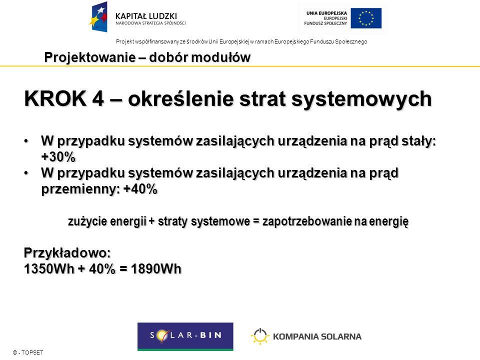 Projekt współfinansowany ze środków Unii Europejskiej w ramach Europejskiego Funduszu Społecznego Projektowanie – dobór modułów © - TOPSET KROK 5 – dobór modułów Dla przykładu 3A.