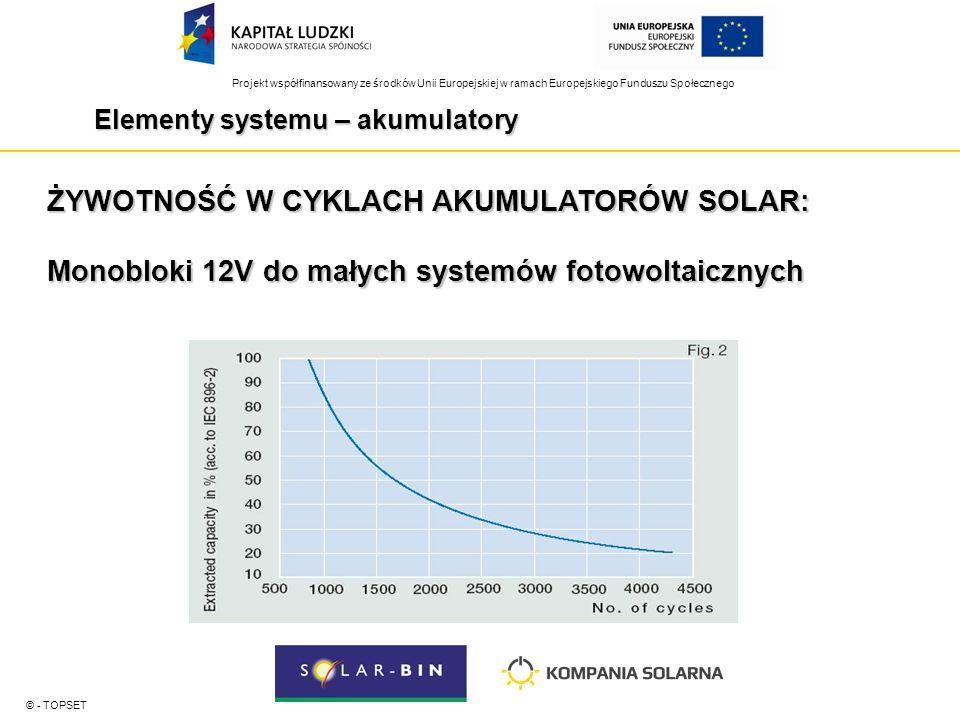 Projekt współfinansowany ze środków Unii Europejskiej w ramach Europejskiego Funduszu Społecznego Elementy systemu – akumulatory © - TOPSET ŻYWOTNOŚĆ W CYKLACH AKUMULATORÓW SOLAR: Monobloki 12V do małych systemów fotowoltaicznych