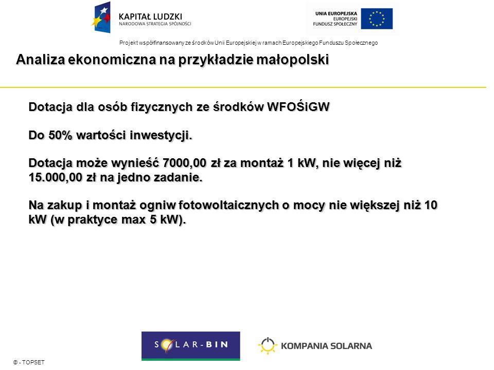 Projekt współfinansowany ze środków Unii Europejskiej w ramach Europejskiego Funduszu Społecznego Analiza ekonomiczna na przykładzie małopolski © - TOPSET Dotacja dla osób fizycznych ze środków WFOŚiGW Do 50% wartości inwestycji.