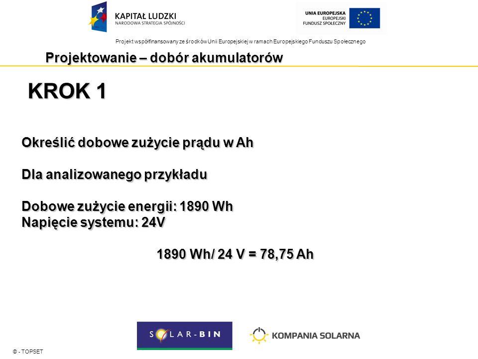 Projekt współfinansowany ze środków Unii Europejskiej w ramach Europejskiego Funduszu Społecznego STC © - TOPSET STC - Standard Test Conditions - Standardowe Warunki Badania promieniowanie 1000W/m², temperatura ogniwa 25°C, widmo promieniowania AM 1,5