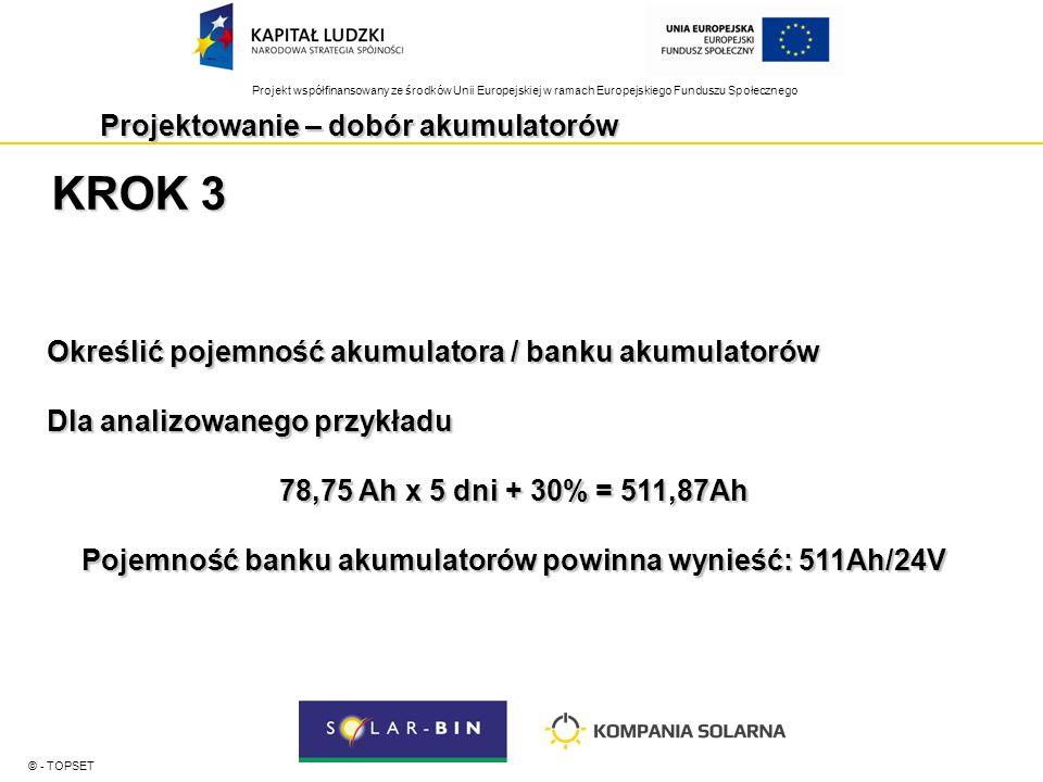 Projekt współfinansowany ze środków Unii Europejskiej w ramach Europejskiego Funduszu Społecznego Elementy systemu – akumulatory © - TOPSET PORÓWNANIE RÓŻNYCH AKUMULATORÓW: Typ akumulatora Oryginalne przeznaczenie Praca buforowa - żywotność Praca cykliczna - żywotność RozruchowyRozruch silnika spalinowego 1,5150 – 200 Do UPSPodtrzymywanie zasilania w razie awarii sieci 10600 – 800 SOLARPraca w systemie fotowoltaicznym 152800 - 4000 Praca buforowa – śr.