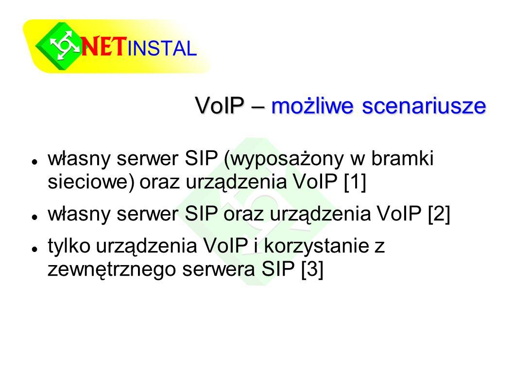 VoIP – możliwe scenariusze własny serwer SIP (wyposażony w bramki sieciowe) oraz urządzenia VoIP [1] własny serwer SIP oraz urządzenia VoIP [2] tylko urządzenia VoIP i korzystanie z zewnętrznego serwera SIP [3]