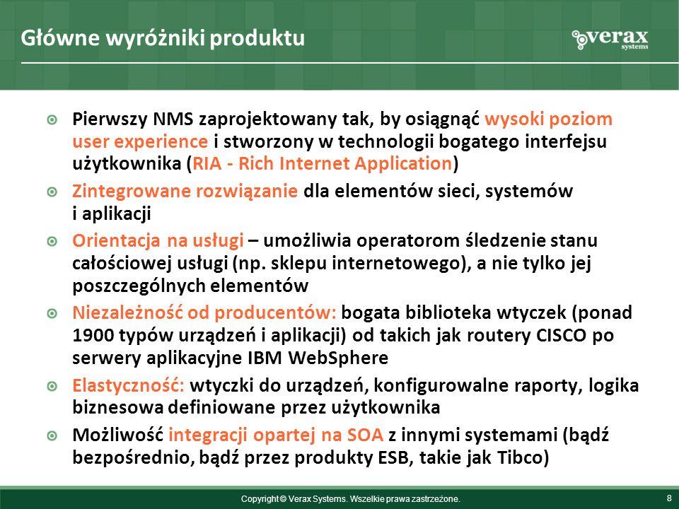 Ogólny plan rozwoju produktu 9 Copyright © Verax Systems.