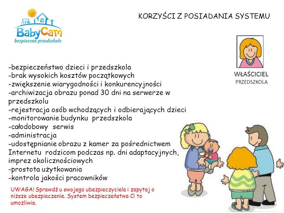 WŁAŚCICIEL -bezpieczeństwo dzieci i przedszkola -brak wysokich kosztów początkowych -zwiększenie wiarygodności i konkurencyjności -archiwizacja obrazu