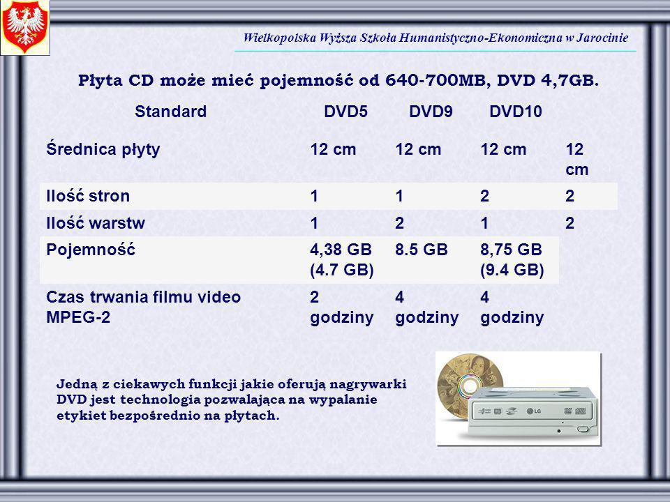Wielkopolska Wyższa Szkoła Humanistyczno-Ekonomiczna w Jarocinie Płyta CD może mieć pojemność od 640-700MB, DVD 4,7GB. StandardDVD5DVD9DVD10 Średnica