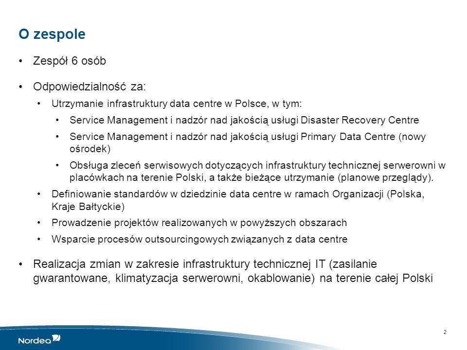 O mnie Prawie 3 lata w Nordea Bank Polska S.A.