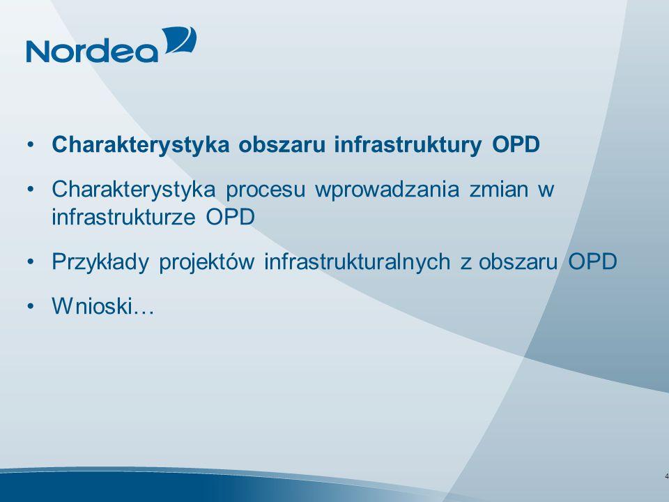 Brak jednoznacznej definicji OPD Inaczej postrzegane są ośrodki przetwarzania danych przez IT, Biznes (sponsora), jak i przez użytkownika końcowego Do czego służy OPD.