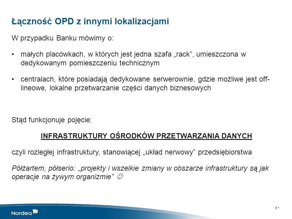 Charakterystyka obszaru infrastruktury OPD Charakterystyka procesu wprowadzania zmian w infrastrukturze OPD Przykłady projektów infrastrukturalnych z obszaru OPD Wnioski… 9