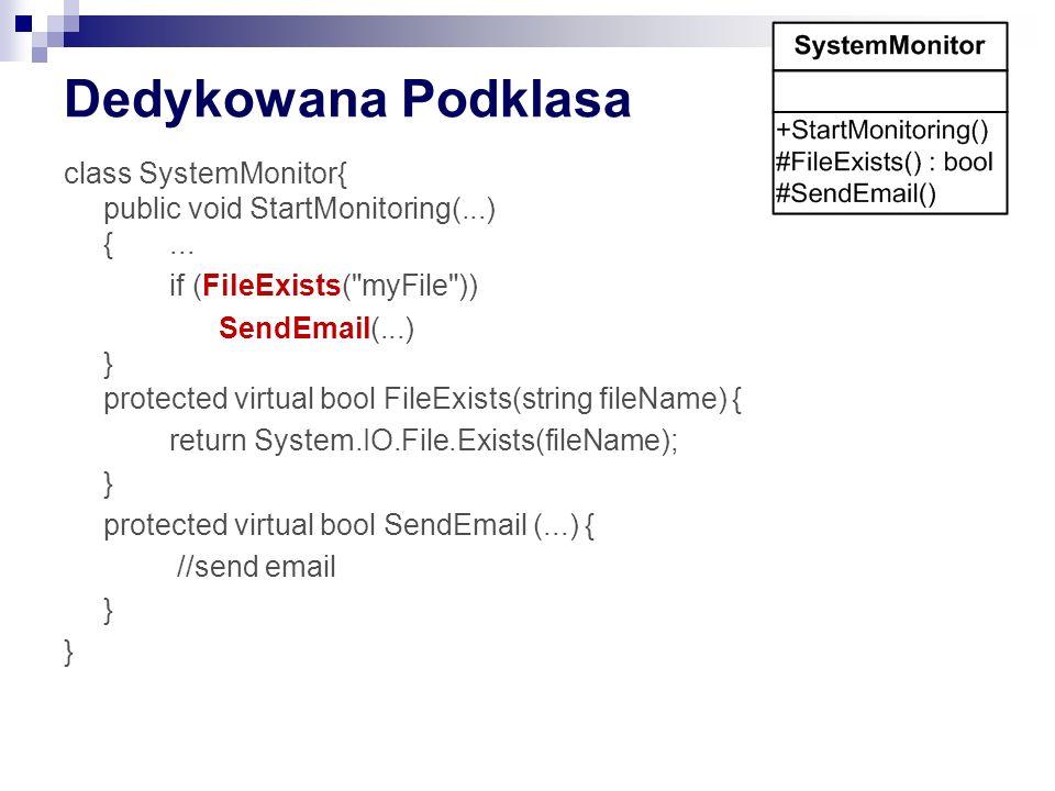 Dedykowana Podklasa class SystemMonitor{ public void StartMonitoring(...) {...