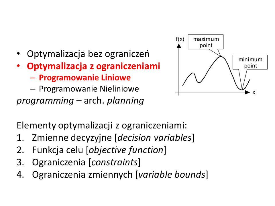 Optymalizacja bez ograniczeń Optymalizacja z ograniczeniami – Programowanie Liniowe – Programowanie Nieliniowe programming – arch. planning Elementy o