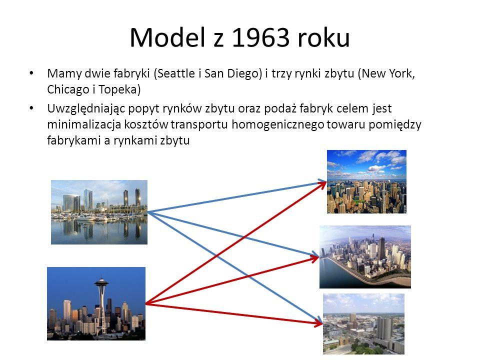 Model z 1963 roku Mamy dwie fabryki (Seattle i San Diego) i trzy rynki zbytu (New York, Chicago i Topeka) Uwzględniając popyt rynków zbytu oraz podaż