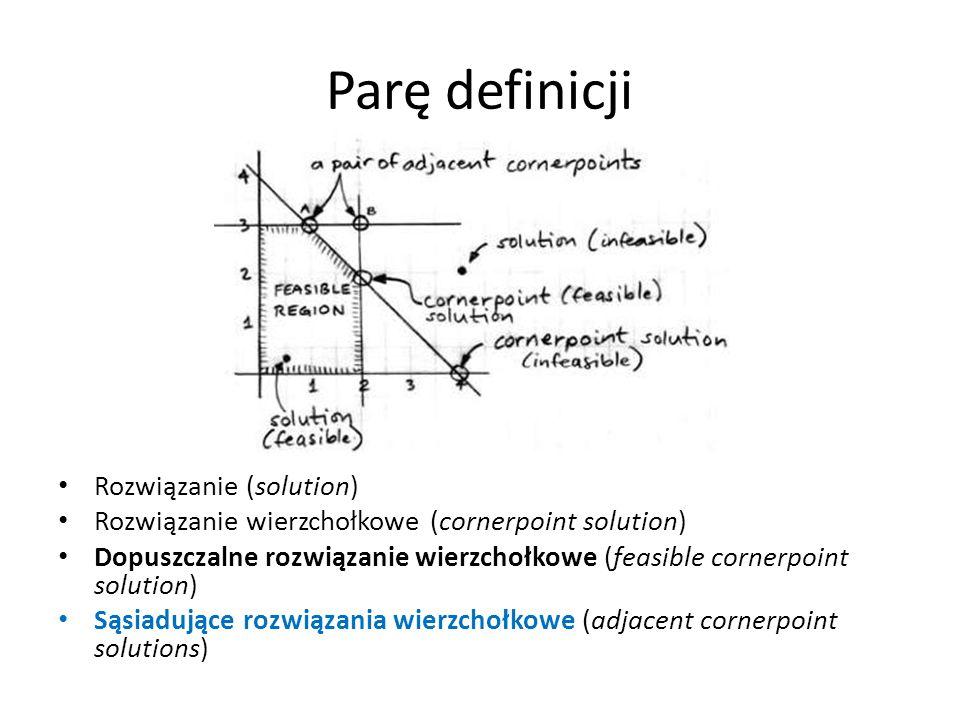 Kluczowe własności programu liniowego 1.Punkt optymalny jest zawsze w dopuszczalnym rozwiązaniu wierzchołkowym 2.Jeśli wartość funkcji celu dla danego dopuszczalnego rozwiązania wierzchołkowego jest wyższa lub równa wartości funkcji celu dla wszystkich sąsiadujących dopuszczalnych rozwiązań wierzchołkowych, to to rozwiązanie jest optymalne 3.Jest skończona liczba dopuszczalnych rozwiązań wierzchołkowych Konsekwencje 1.Szukaj tylko wśród wierzchołków 2.Łatwo stwierdzić kiedy dany punkt jest optimum 3.Jest zagwarantowane, że metoda osiągnie optimum