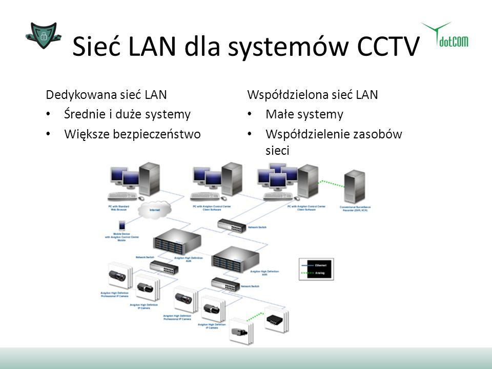 Sieć LAN dla systemów CCTV Dedykowana sieć LAN Średnie i duże systemy Większe bezpieczeństwo Współdzielona sieć LAN Małe systemy Współdzielenie zasobów sieci