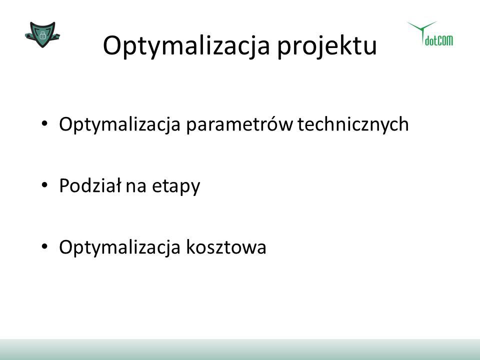 Optymalizacja projektu Optymalizacja parametrów technicznych Podział na etapy Optymalizacja kosztowa