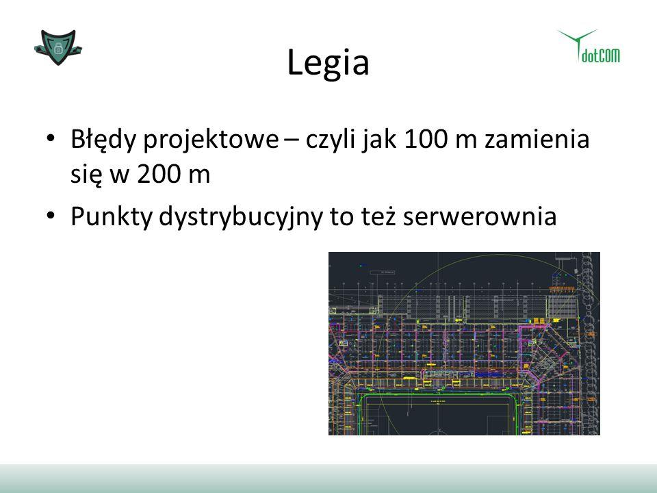 Legia Błędy projektowe – czyli jak 100 m zamienia się w 200 m Punkty dystrybucyjny to też serwerownia