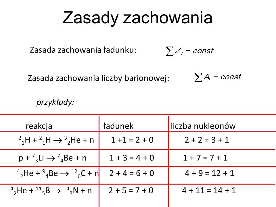 Z asady zachowania Zasada zachowania liczby barionowej: Zasada zachowania ładunku: przykłady: 2 1 H + 2 1 H 3 2 He + n 1 +1 = 2 + 0 2 + 2 = 3 + 1 p +