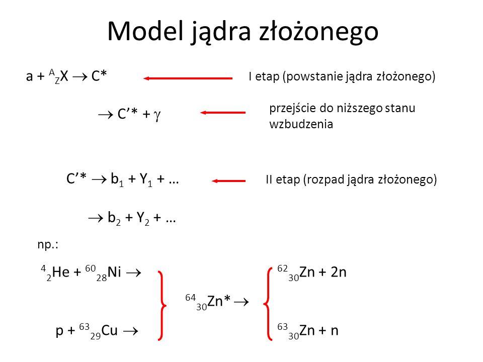 Model jądra złożonego np.: 4 2 He + 60 28 Ni 62 30 Zn + 2n 64 30 Zn* p + 63 29 Cu 63 30 Zn + n a + A Z X C* I etap (powstanie jądra złożonego) C* b 1
