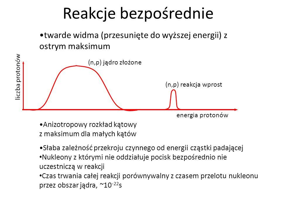 Reakcje bezpośrednie Anizotropowy rozkład kątowy z maksimum dla małych kątów Słaba zależność przekroju czynnego od energii cząstki padającej Nukleony