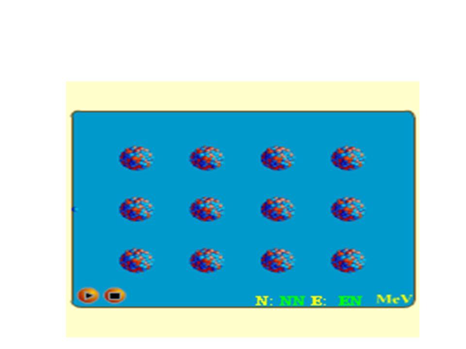 bilans energia kinetyczna jąder produktów 165 MeV energia unoszona przez neutrony 5 MeV energia natychmiastowych kwantów 7 MeV energia rozpadów jąder promieniotwórczych 25 MeV razem 200 MeV spalanie węgla: 4 eV na atom (C + O 2 = CO 2 )