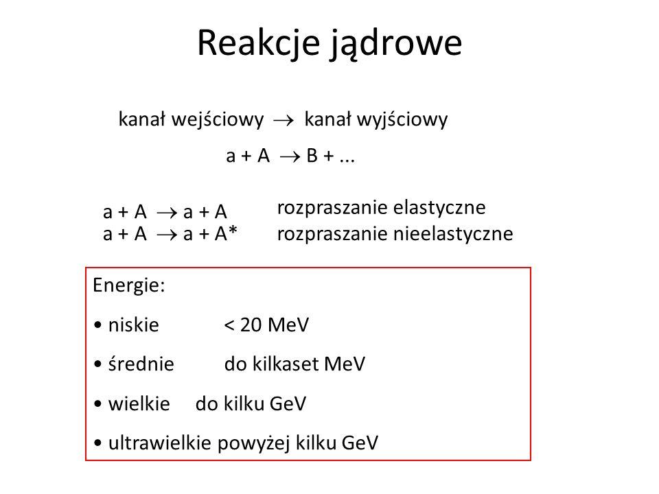 Reakcje jądrowe kanał wejściowy kanał wyjściowy a + A B +... a + A rozpraszanie elastyczne a + A a + A* rozpraszanie nieelastyczne Energie: niskie< 20
