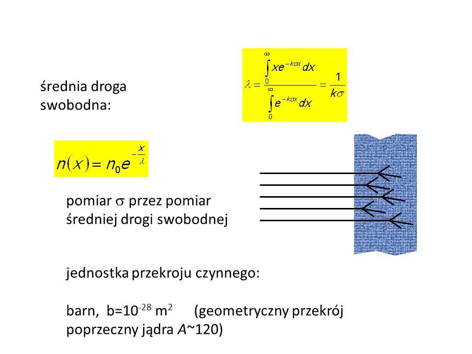 średnia droga swobodna: jednostka przekroju czynnego: barn, b=10 -28 m 2 (geometryczny przekrój poprzeczny jądra A~120) pomiar przez pomiar średniej d