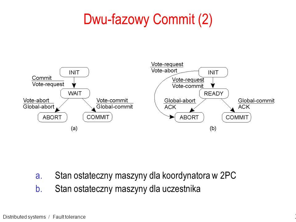 Distributed systems / Fault tolerance 26 Dwu-fazowy Commit (2) a.Stan ostateczny maszyny dla koordynatora w 2PC b.Stan ostateczny maszyny dla uczestni