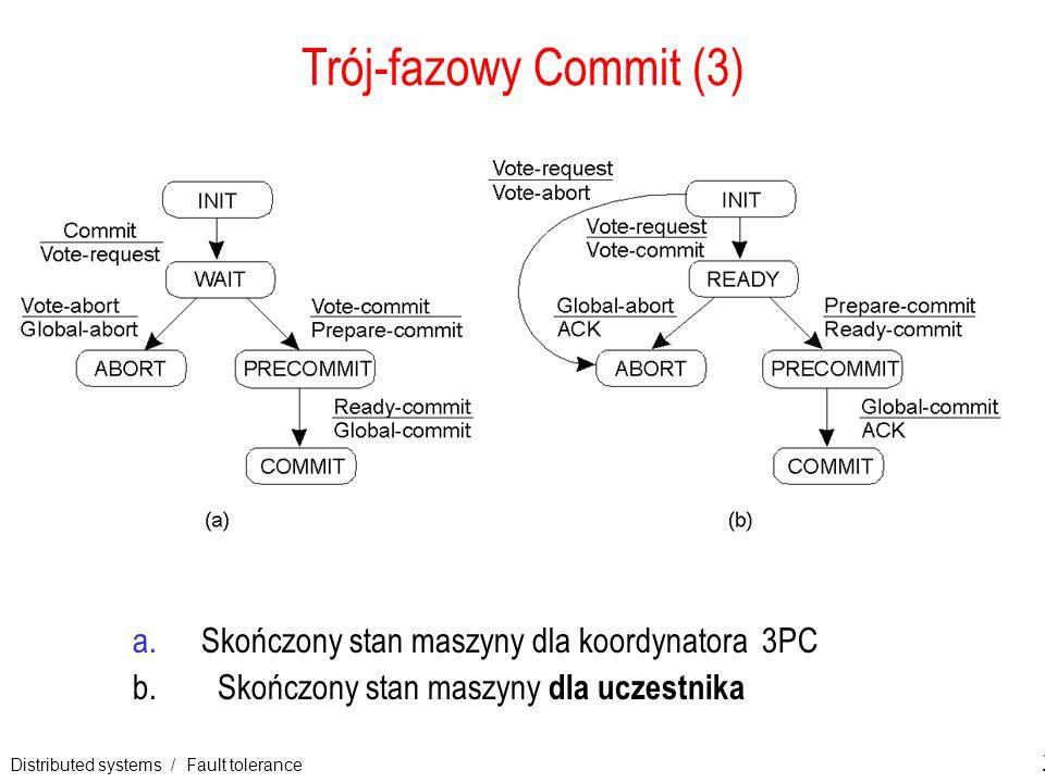 Distributed systems / Fault tolerance 34 Trój-fazowy Commit (3) a.Skończony stan maszyny dla koordynatora 3PC b. Skończony stan maszyny dla uczestnika