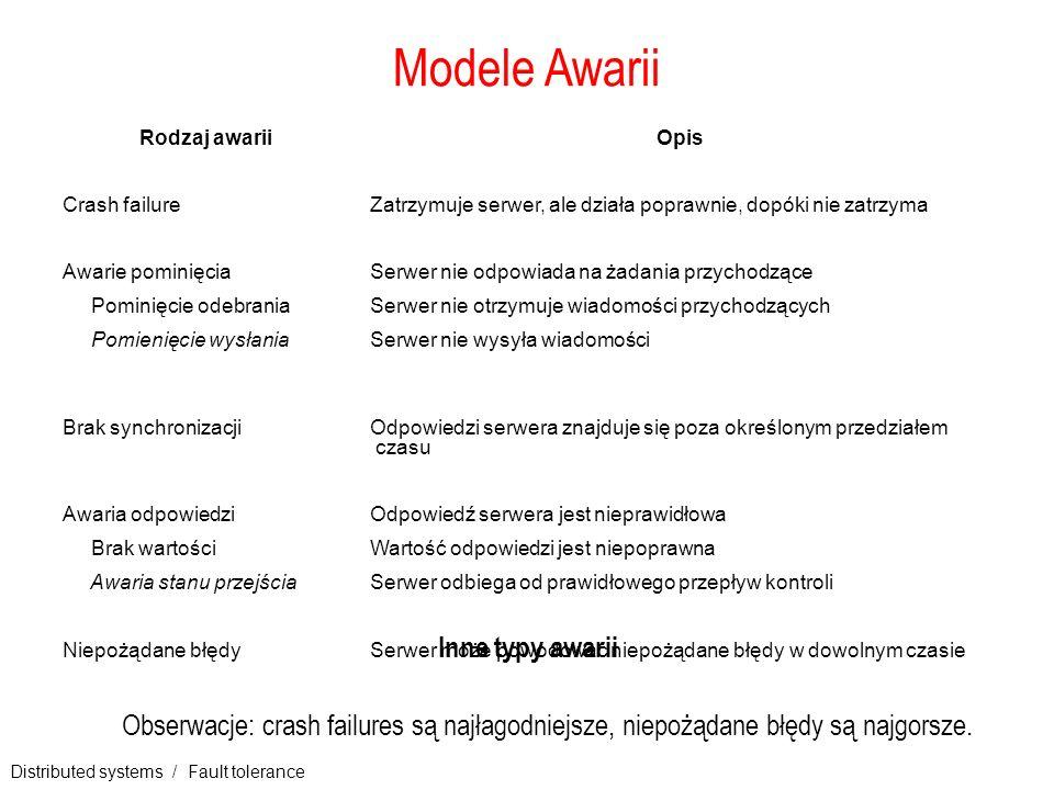 Distributed systems / Fault tolerance 4 Modele Awarii Inne typy awarii Obserwacje: crash failures są najłagodniejsze, niepożądane błędy są najgorsze.