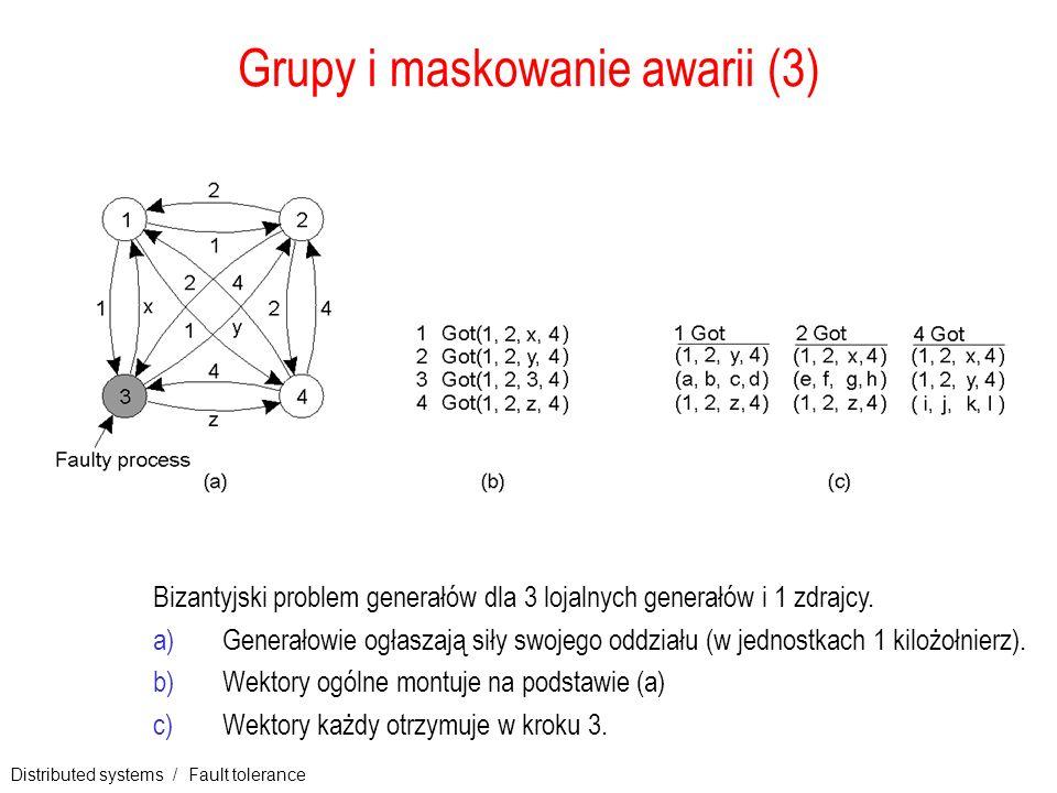 Distributed systems / Fault tolerance 9 Grupy i maskowanie awarii (3) Bizantyjski problem generałów dla 3 lojalnych generałów i 1 zdrajcy. a)Generałow