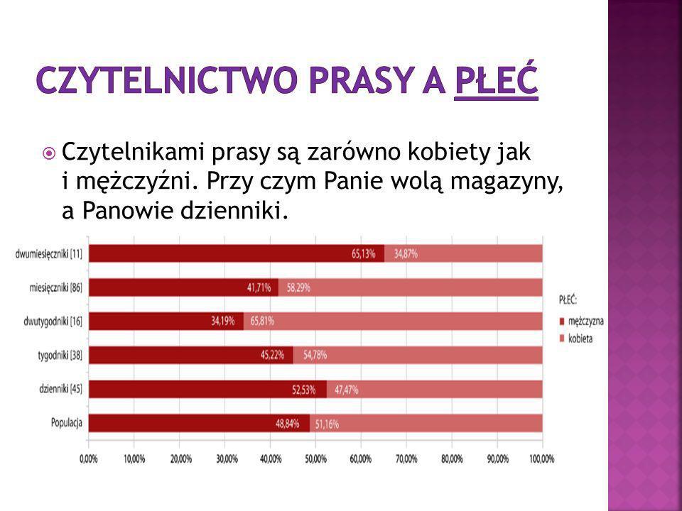 Ponad połowa czytelników prasy (57%) to ludzie poniżej 44 roku życia.