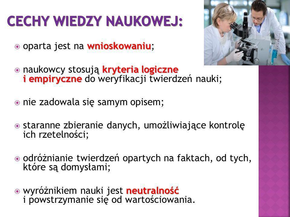 1.PROBLEM BADAWCZY 2. PYTANIA,TEZY I HIPOTEZY BADAWCZE 3.
