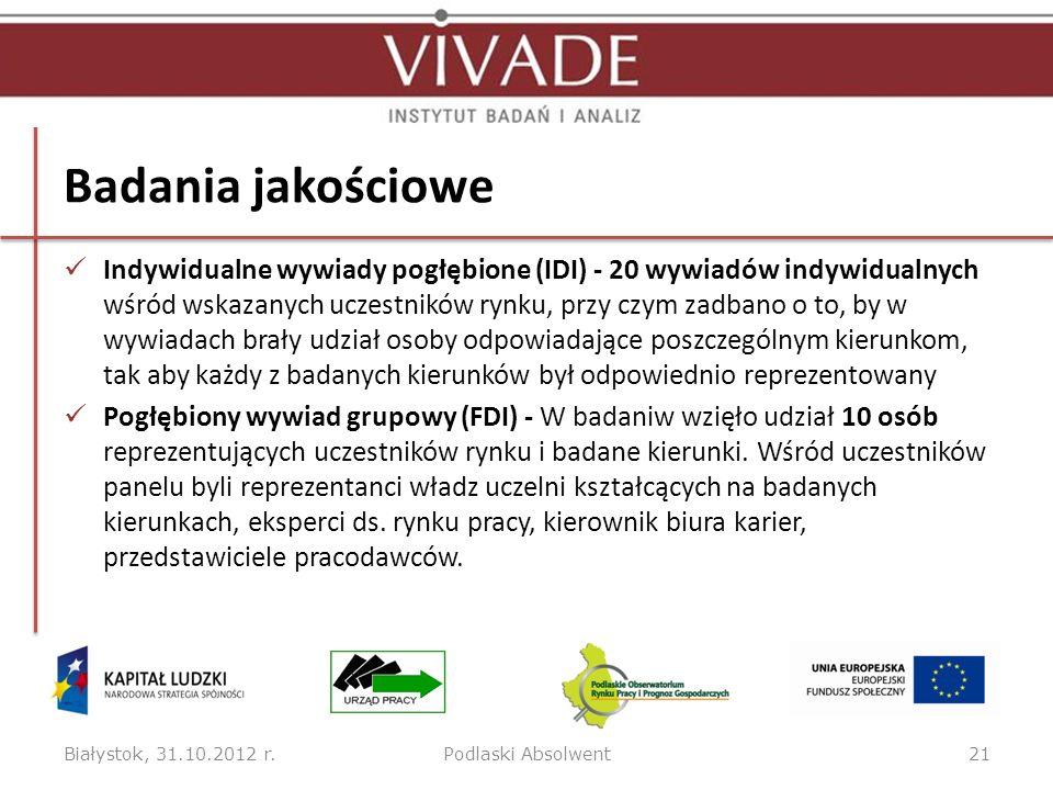Badania jakościowe Indywidualne wywiady pogłębione (IDI) - 20 wywiadów indywidualnych wśród wskazanych uczestników rynku, przy czym zadbano o to, by w