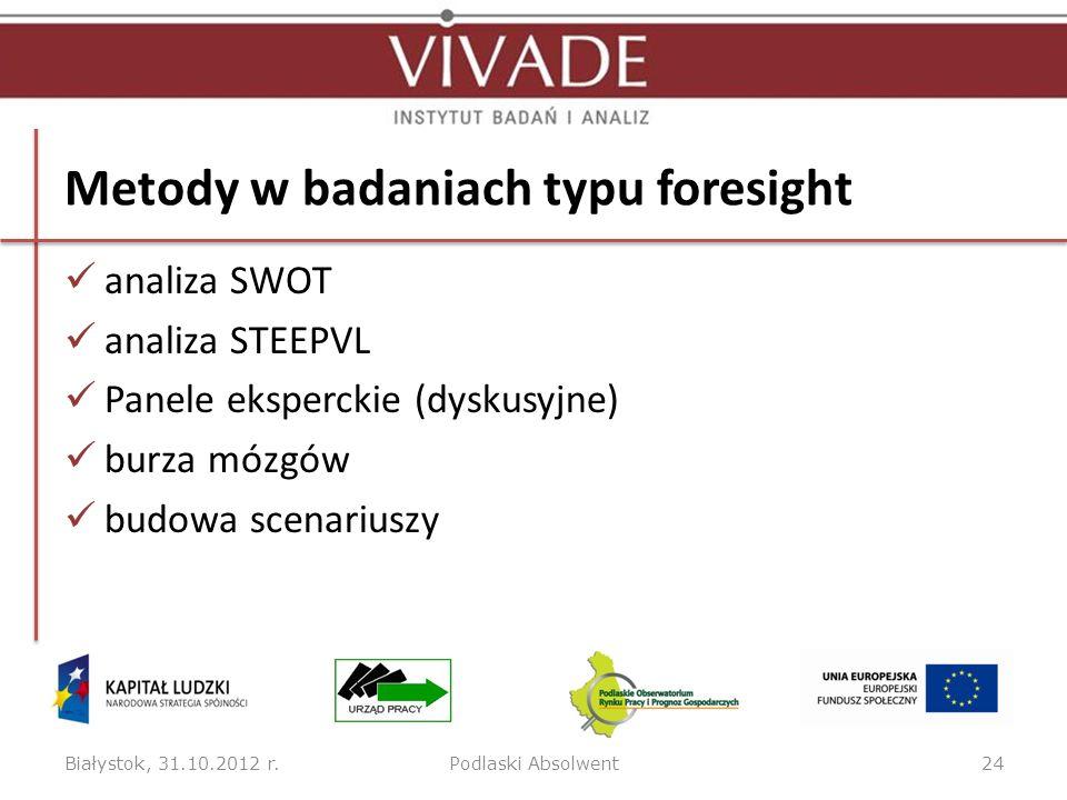 Metody w badaniach typu foresight analiza SWOT analiza STEEPVL Panele eksperckie (dyskusyjne) burza mózgów budowa scenariuszy Białystok, 31.10.2012 r.