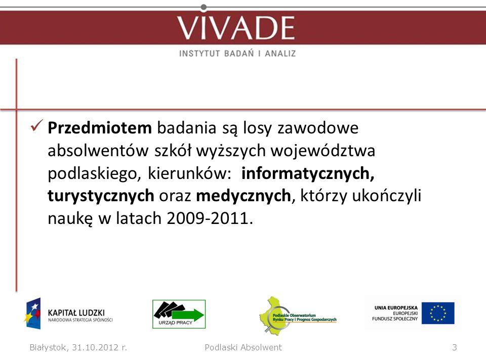 Charakterystyka próby absolwentów kierunków turystycznych Białystok, 31.10.2012 r.Podlaski Absolwent14