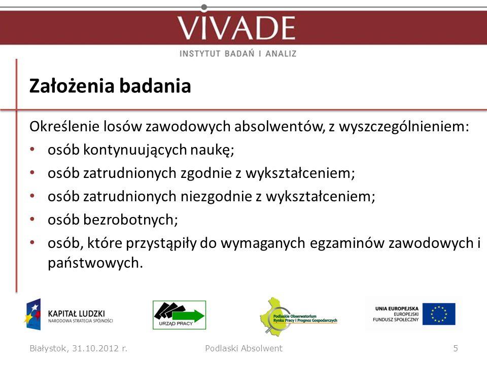 Charakterystyka próby absolwentów kierunków medycznych Białystok, 31.10.2012 r.Podlaski Absolwent16