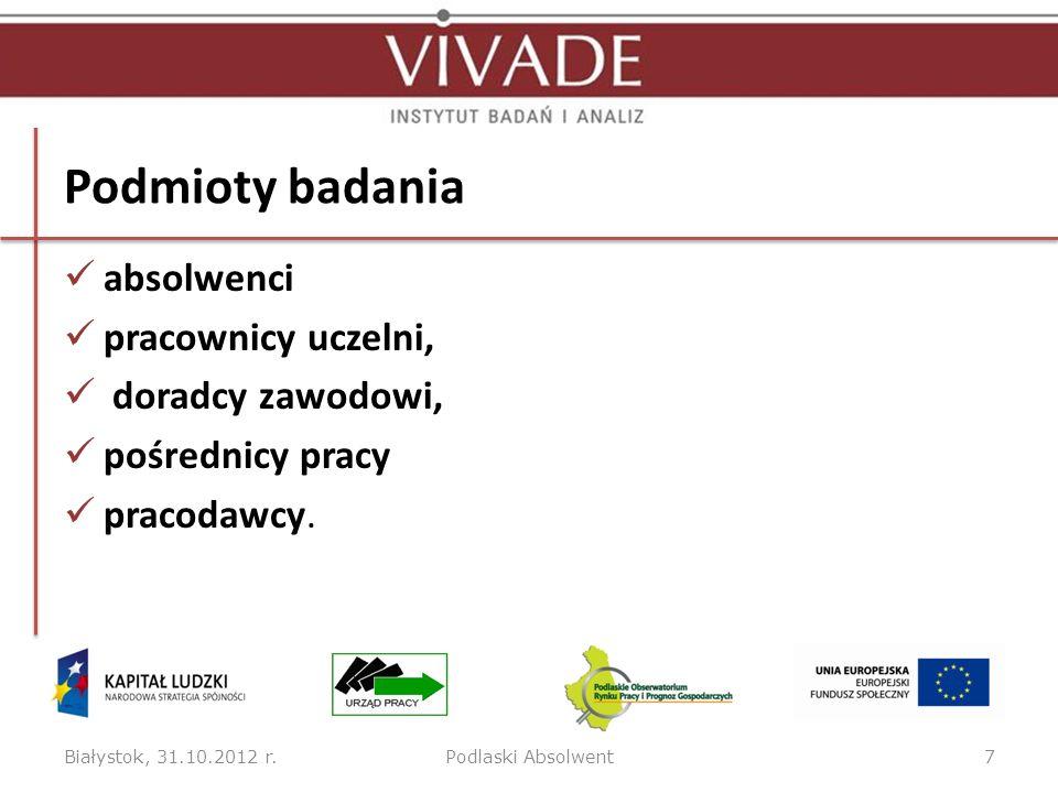 Cele badania Białystok, 31.10.2012 r.Podlaski Absolwent8 1.Pozyskanie aktualnej, syntetycznej informacji nt.