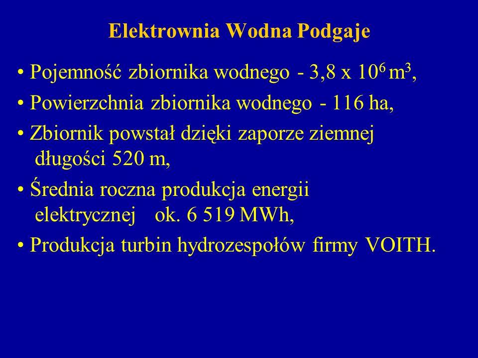 Elektrownia Wodna Podgaje Pojemność zbiornika wodnego - 3,8 x 10 6 m 3, Powierzchnia zbiornika wodnego - 116 ha, Zbiornik powstał dzięki zaporze ziemn