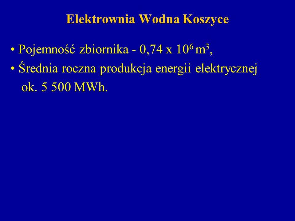 Elektrownia Wodna Koszyce Pojemność zbiornika - 0,74 x 10 6 m 3, Średnia roczna produkcja energii elektrycznej ok. 5 500 MWh.