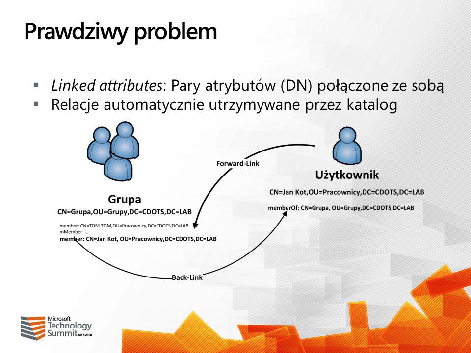 Prawdziwy problem Linked attributes: Pary atrybutów (DN) połączone ze sobą Relacje automatycznie utrzymywane przez katalog
