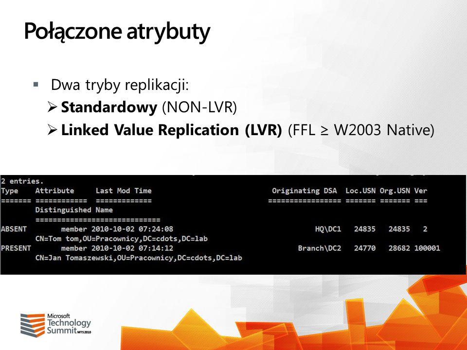 Połączone atrybuty Dwa tryby replikacji: Standardowy (NON-LVR) Linked Value Replication (LVR) (FFL W2003 Native)
