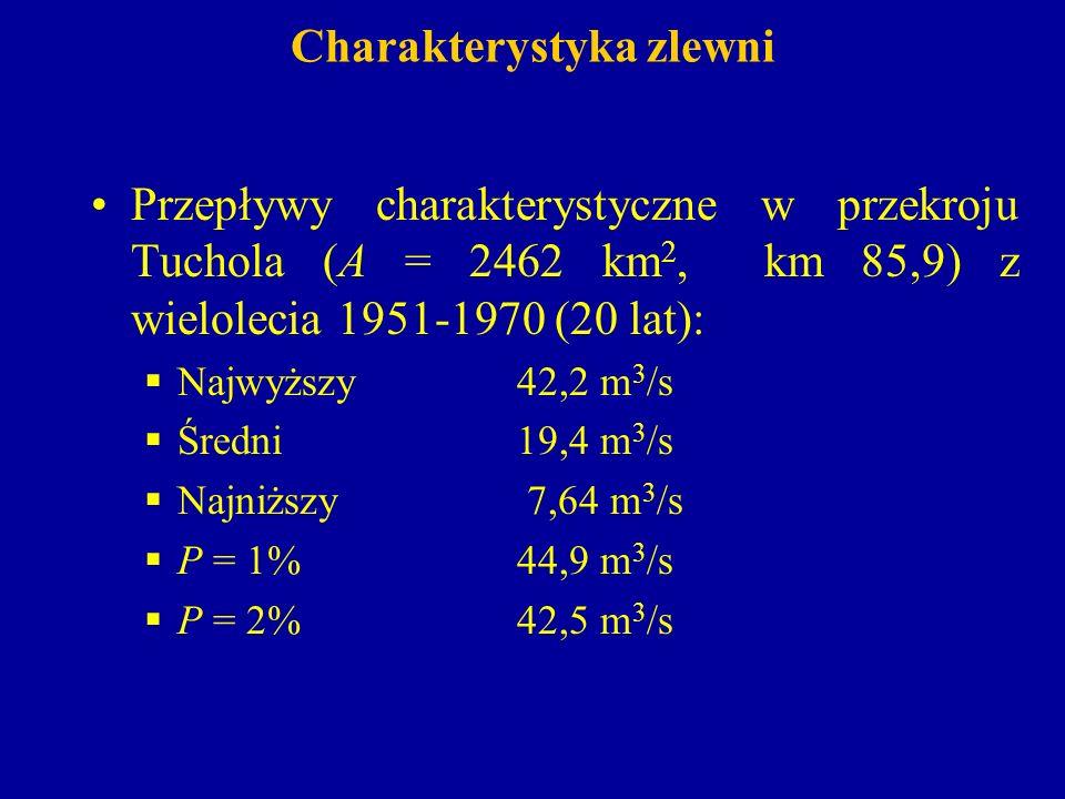 Charakterystyka zlewni Przepływy charakterystyczne w przekroju Tuchola (A = 2462 km 2, km 85,9) z wielolecia 1951-1970 (20 lat): Najwyższy42,2 m 3 /s Średni19,4 m 3 /s Najniższy 7,64 m 3 /s P = 1%44,9 m 3 /s P = 2%42,5 m 3 /s